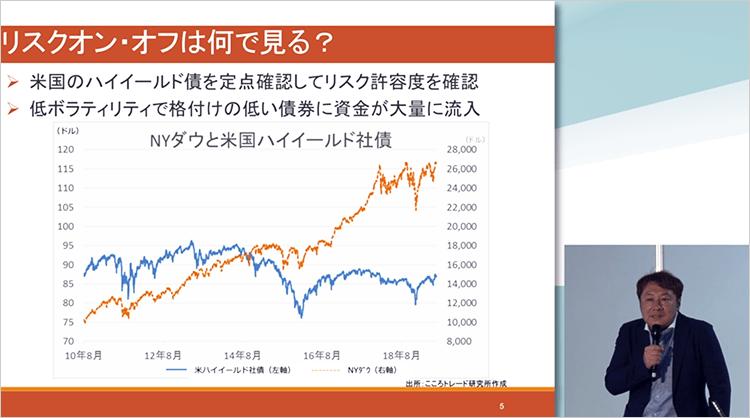 年末までの日本株相場展望とプロが語る日本株投資術 | 動画 | マネクリ ...
